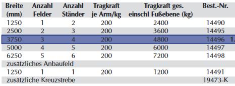 katalog_2009_S_1_31 Kragarmregale.pdf2