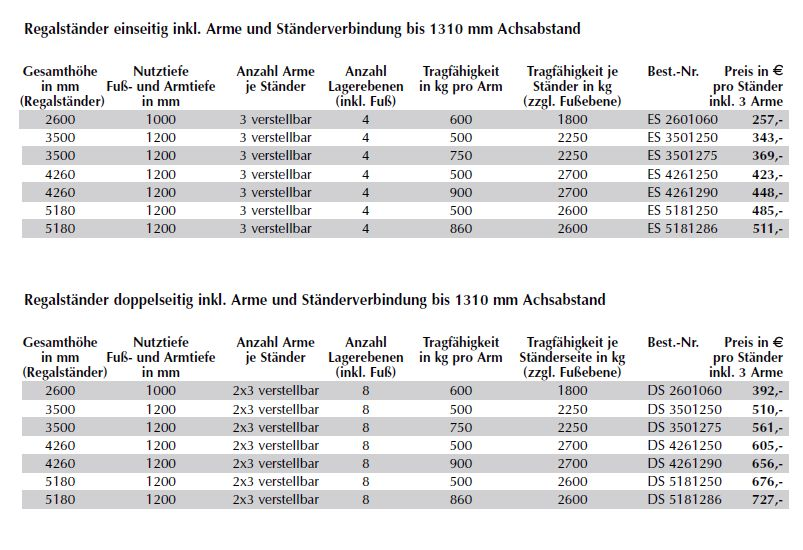 Produktdetail-LBL-Kragarmregal-bis-2700-kg
