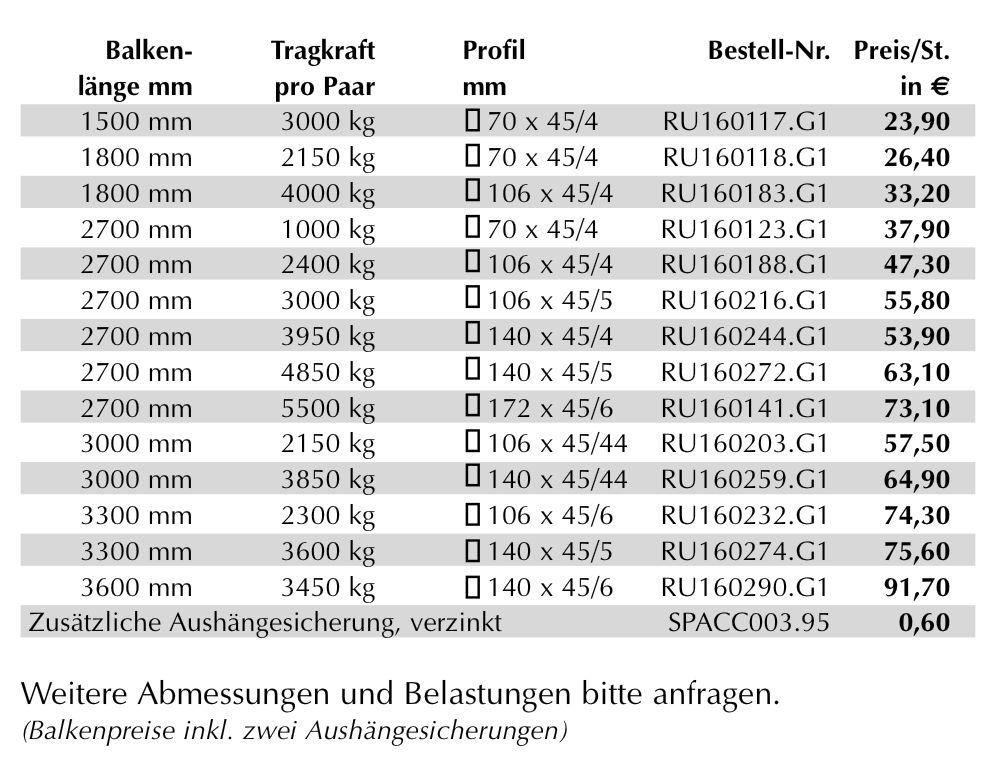 Produktdetail-LBL-Palettenregal-2