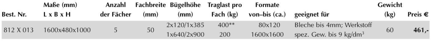 Produktdetail-LBL-Reststueckregal