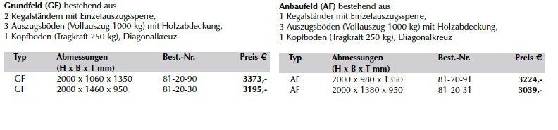 Produktdetail-LBL-Schwerlast-Auszugsregal