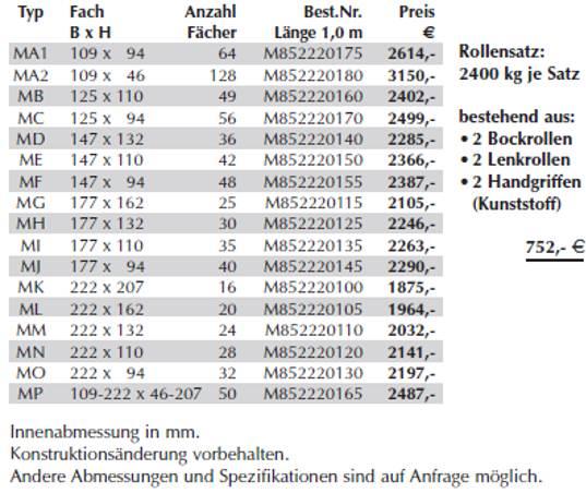 Produktdetail-LBL-Wabenlagersystem (2)